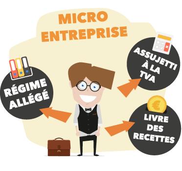 Micro-entreprise : dans quels cas changer de régime ?